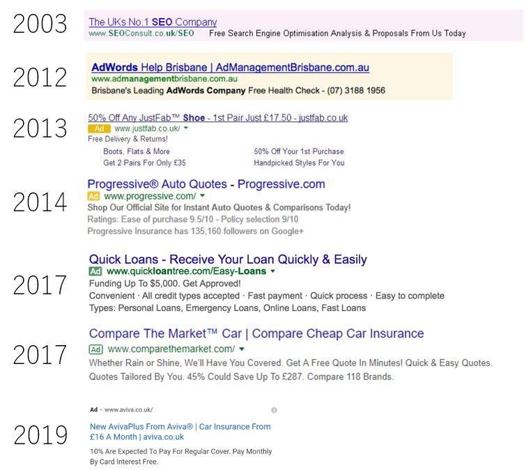 Ads in serp nel corso degli anni (fonte: weareyard.com)