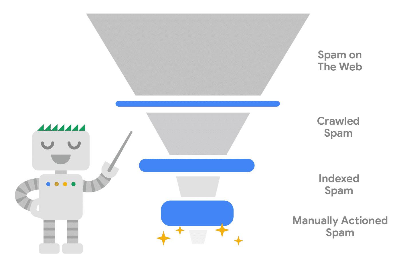 google spam update spiegato da googlebot